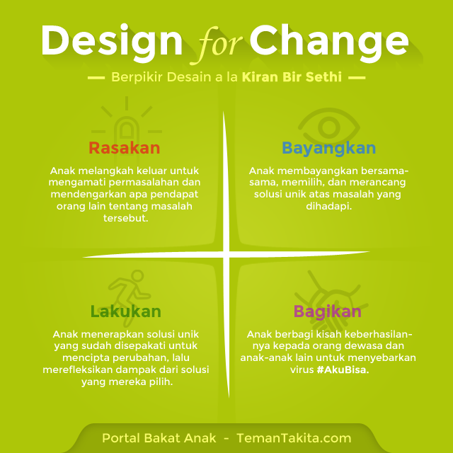 design-for-change-berpikir-desain