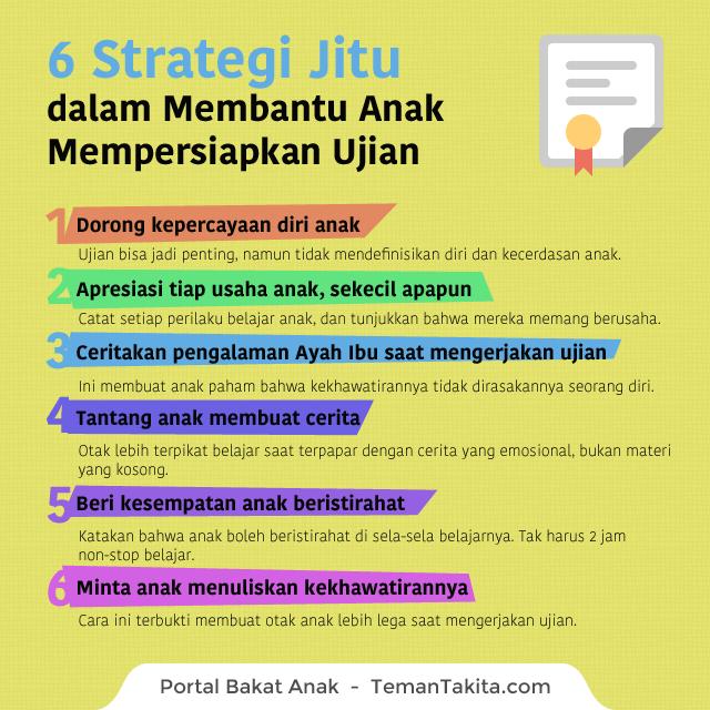 strategi-jitu-mempersiapkan-ujian